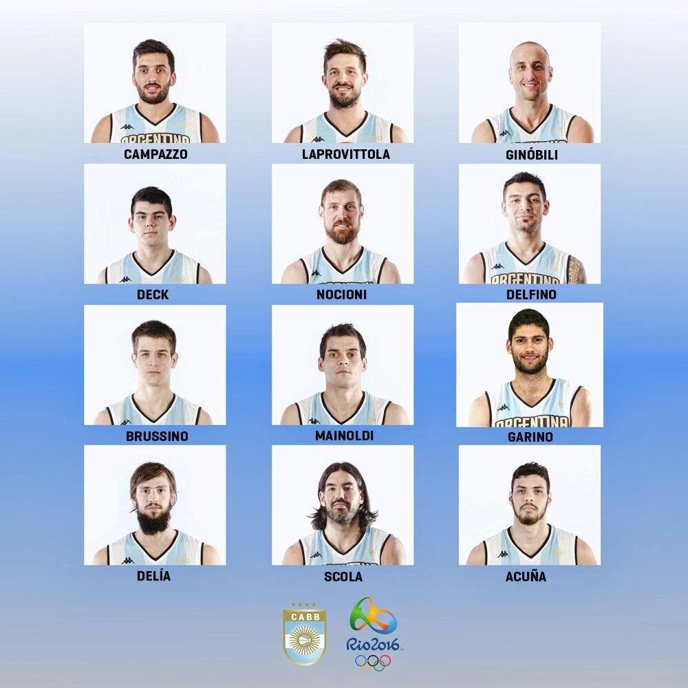 ArgentinaRio2016