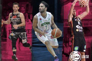 Bruno, Maxi y Fede, entre los destacados en La Liga