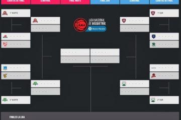 Terminó la regular y están los cruces de playoffs en LNB
