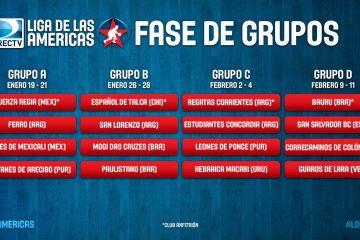 Los equipos argentinos en la Liga de las Américas