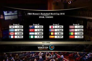 Las Gigantes tienen su Grupo Mundial