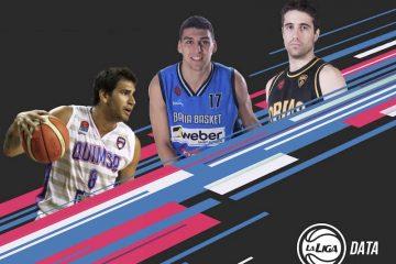 Chuzito, Facu y Tomás, los destacados en La Liga