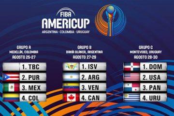 Grupo B para Argentina en la Copa América